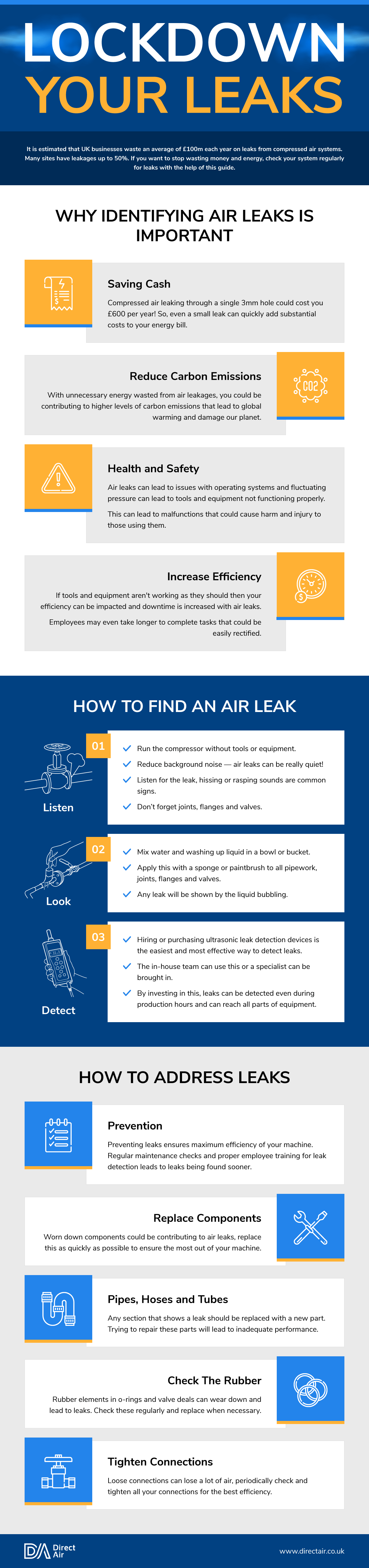 Lockdown_Your_Leaks